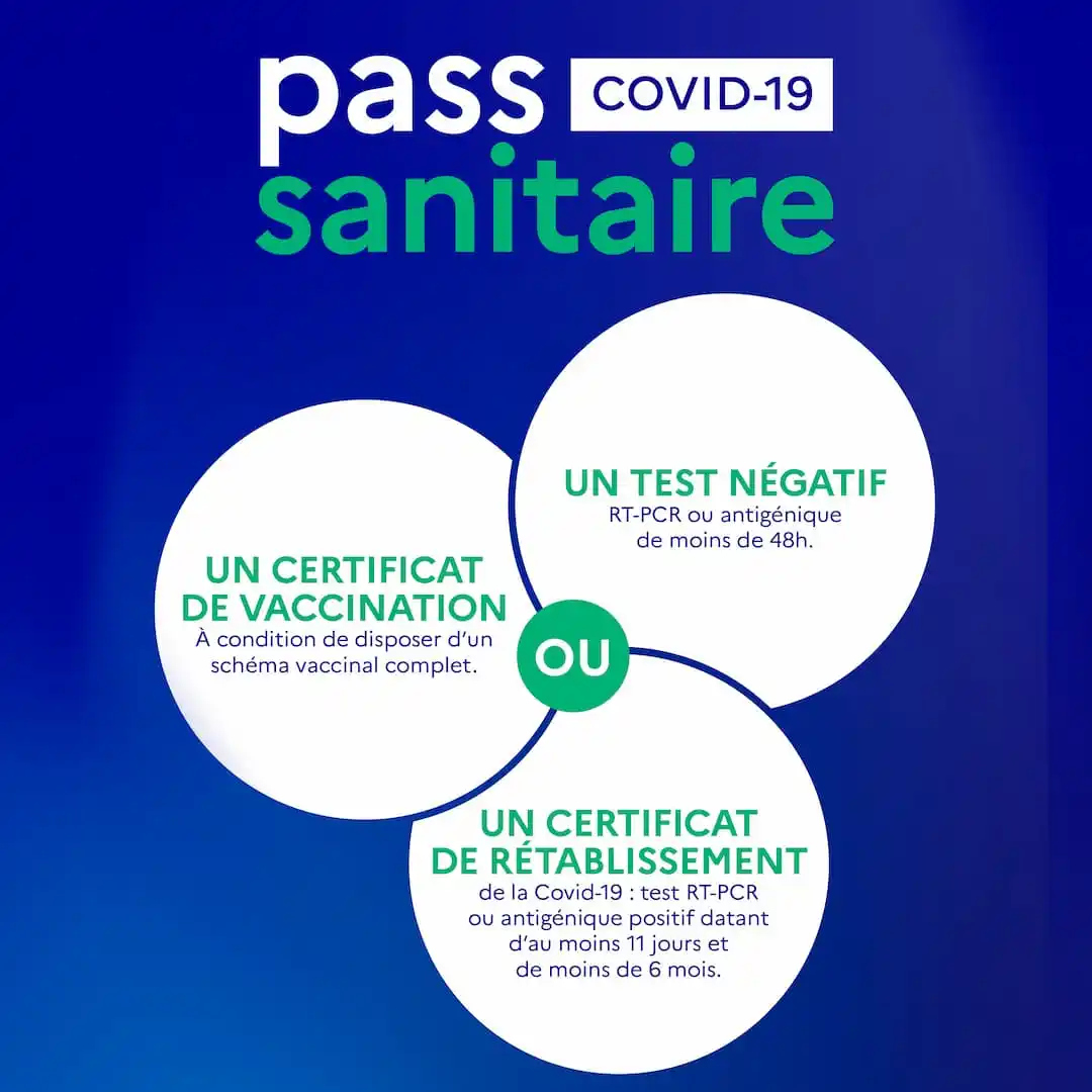 Conditions sanitaires, pass sanitaire